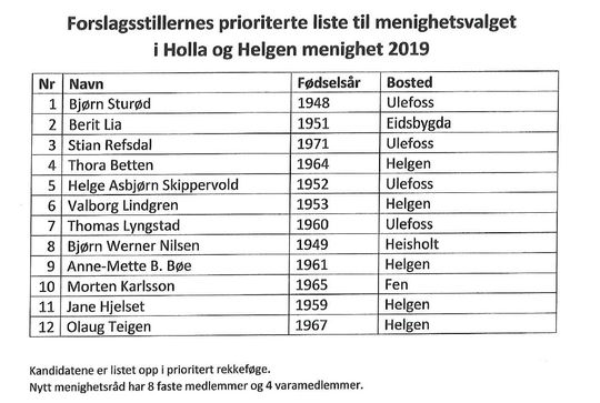 Listen over kandidater til Kirkevalget i Holla og Helgen menighet er klar.